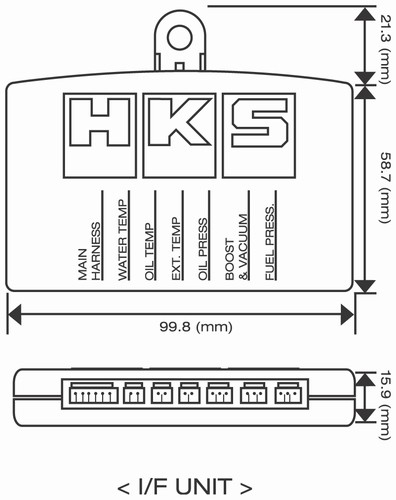 HKS Meter Interface Unit